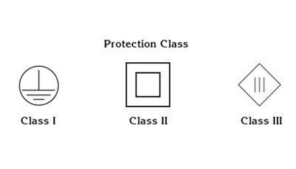 cấp độ bảo vệ đèn led
